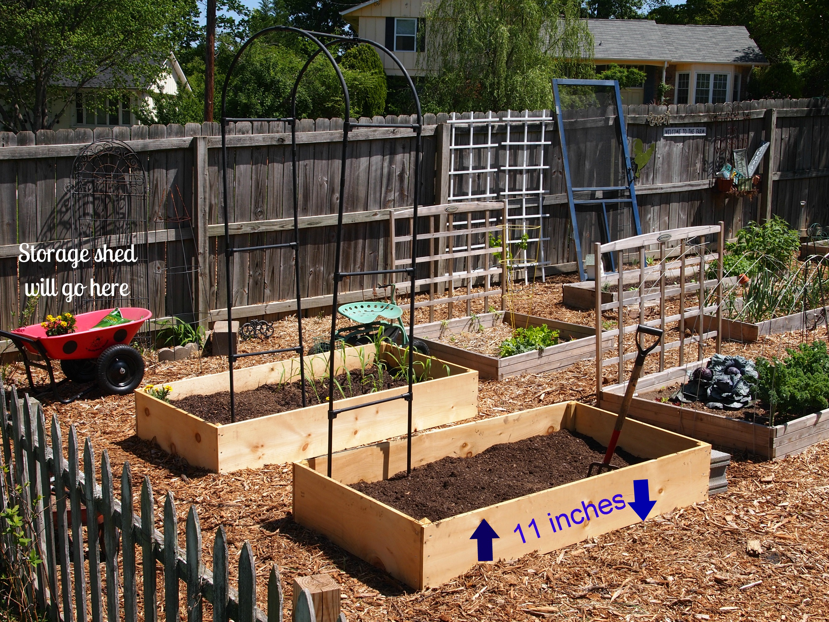 What will my garden grow a cultivated nest for Vegetable garden box layout