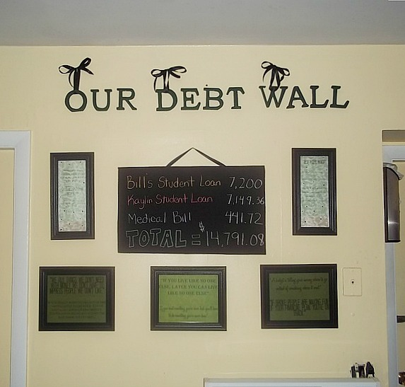 Creative Ways To Visualize Your Debt Repayment A