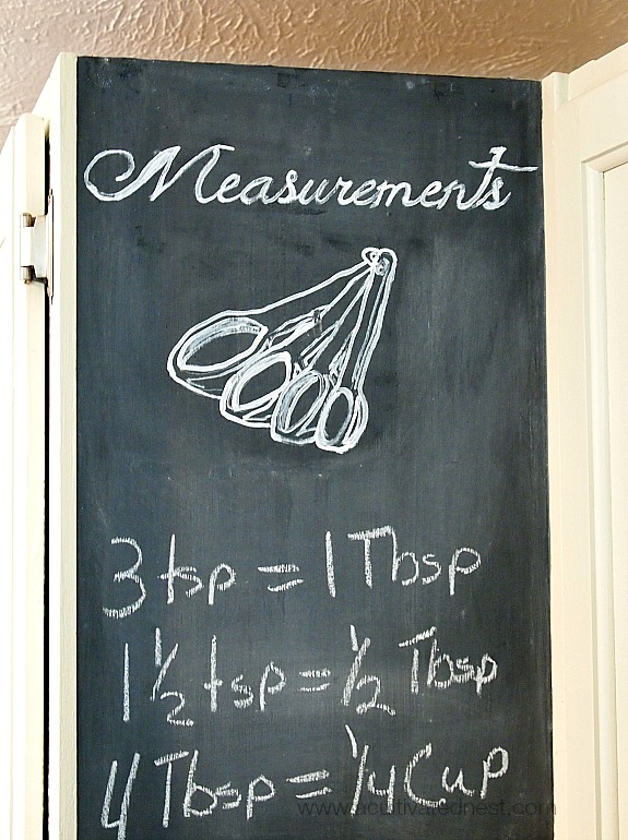 Cooking measurements chalkboard wall