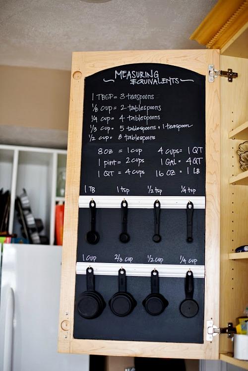 Kitchen Cabinet Measuring Cup Organizer