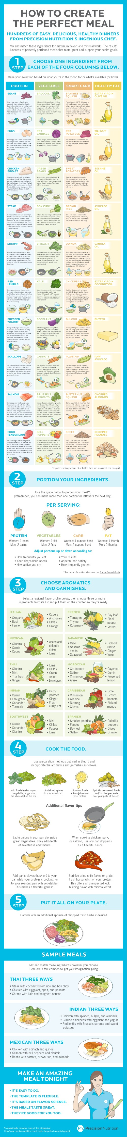 10 Super Handy Cooking Tips Everyone Needs to Know- To make the tastiest food (and spend the least amount of time in the kitchen), you'll want to make sure you know these handy cooking tips! | kitchen tips, tips and tricks, kitchen infographic, cooking infographic, baking infographic