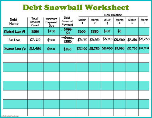 Free Debt Snowball Method Worksheet- This free printable debt payoff worksheet makes it super easy to pay down your debt. Use this with the Dave Rasmey debt snowball method! Use my free printable debt snowball worksheet to get started! | debtbuster spread sheet, paying down debt, debt free, debt repayment, budgeting, frugal living