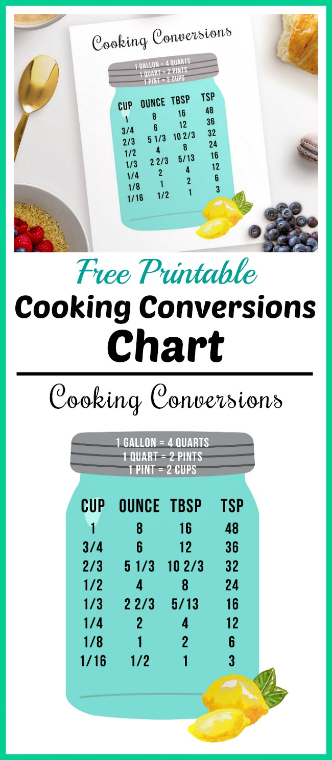 Free Printable Kitchen Cooking Conversions Chart- Halving and doubling recipes is part of being a frugal home cook. But it can be hard to do all of that math in your head! To help you out, here is a free printable kitchen cooking conversions chart! Tack it up in your kitchen, or keep it in your kitchen binder! | kitchen conversions, teaspoon, tablespoon, ounce, cup, pint, quart, gallon, #printable #freePrintable #kitchenBinder #cooking