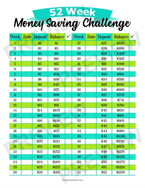 photograph regarding 52 Week Money Challenge Printable called The 52 7 days Dollars Conserving Trouble + Free of charge Printable!