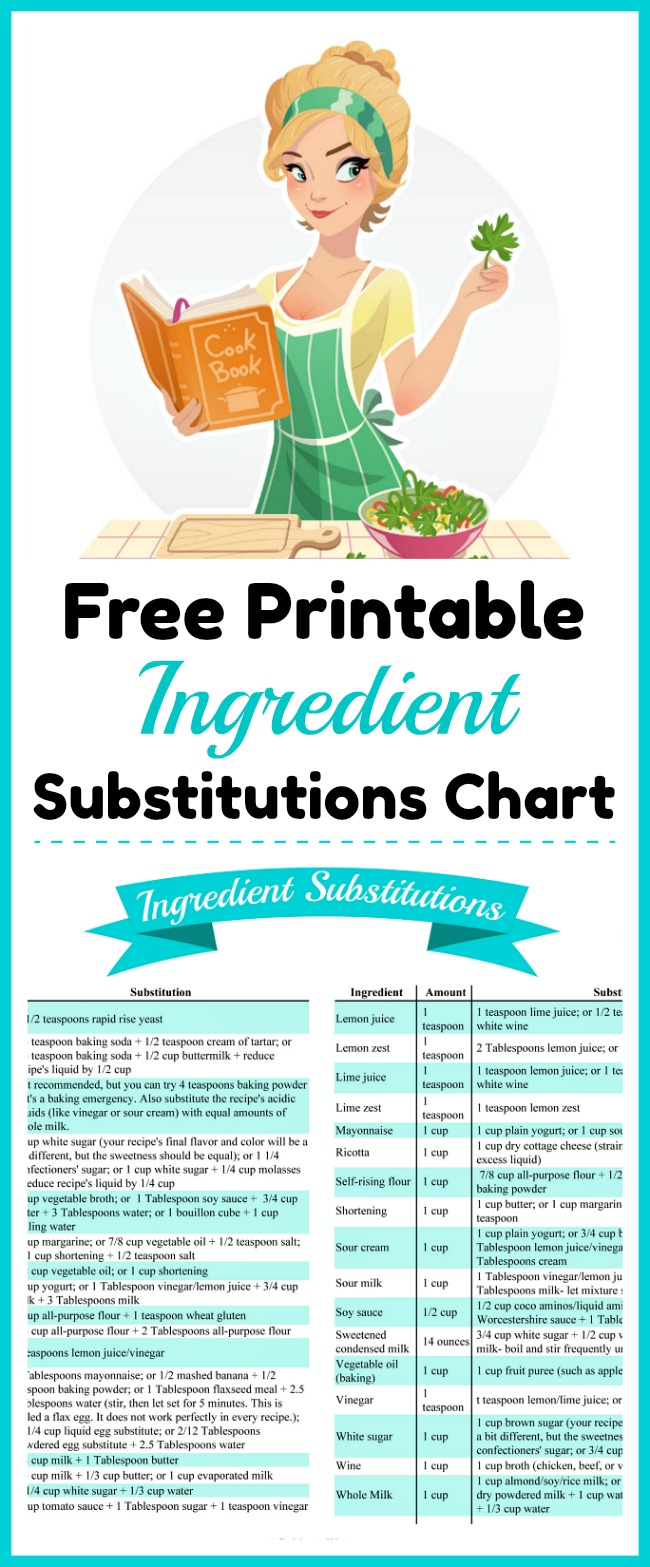 Handy Ingredient Substitutions Chart Free Printable- The next time you run out of an ingredient while cooking, don't panic! Instead, use my handy ingredient substitutions chart free printable! #printable #freePrintable #cooking #food