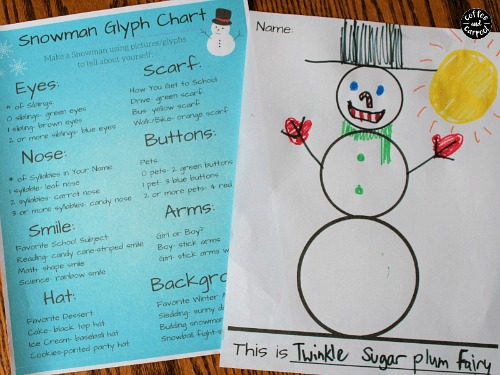 Personalized Snowman Glyph Printable- These winter kids crafts, free printables, and activities are easy (and inexpensive) ways to keep the kids busy during the winter! A lot of fun learning activities are also included! | kids crafts, kids activities, winter themed kids crafts, snowman kids activities, color by number, snowman slime, homeschooling printables, winter learning activities for kids #freePrintables #kidsActivities #ACultivatedNest