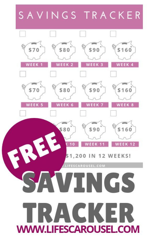 House Deposit Savings- These fabulous free printable savings trackers will help you get your finances in order and ready for whatever you are saving for! | #savingsTracker #saveMoney #moneySavingTips #freePrintables #ACultivatedNest