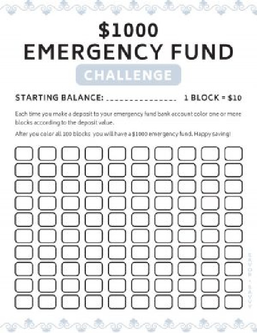 Emergency Fund Challenge- These fabulous free printable savings trackers will help you get your finances in order and ready for whatever you are saving for! | #savingsTracker #saveMoney #moneySavingTips #freePrintables #ACultivatedNest
