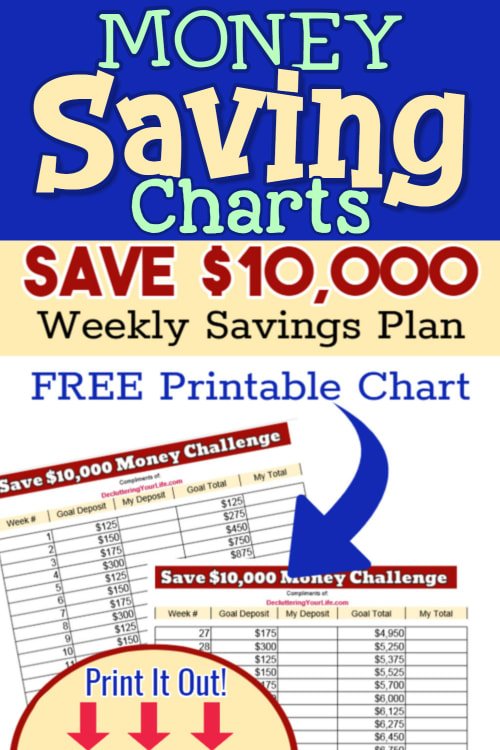 Money Challenge Printable- These fabulous free printable savings trackers will help you get your finances in order and ready for whatever you are saving for! | #savingsTracker #saveMoney #moneySavingTips #freePrintables #ACultivatedNest